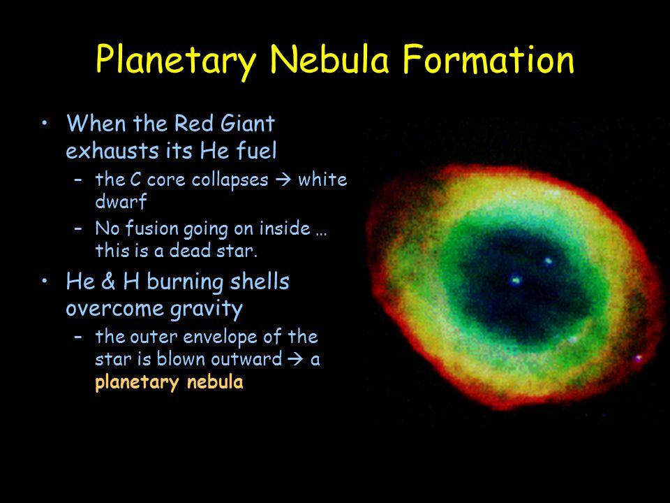 Planetary Nebula Formation