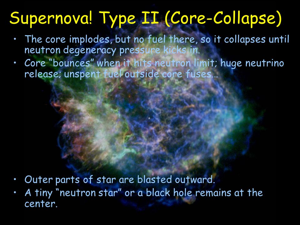 Supernova! Type II (Core-Collapse)