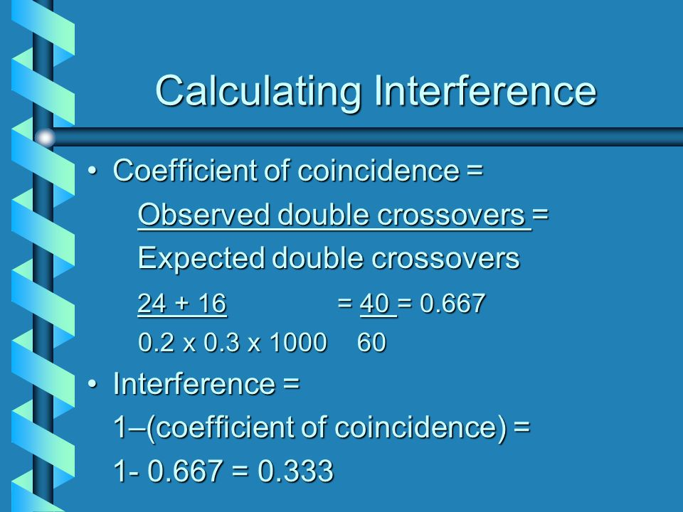 Calculating Interference