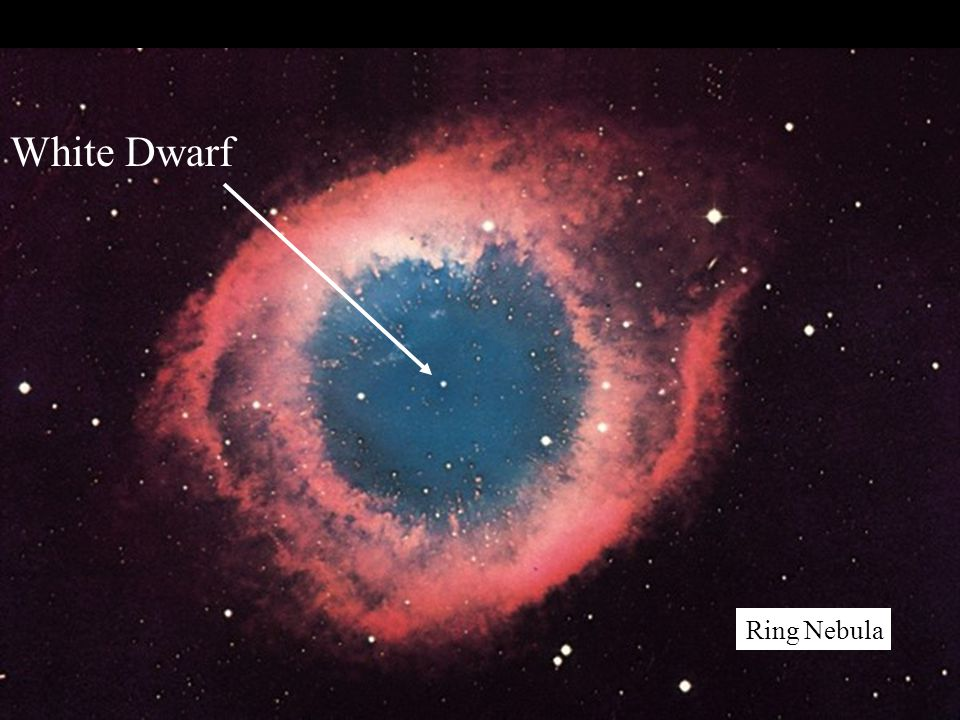 White Dwarf Ring Nebula
