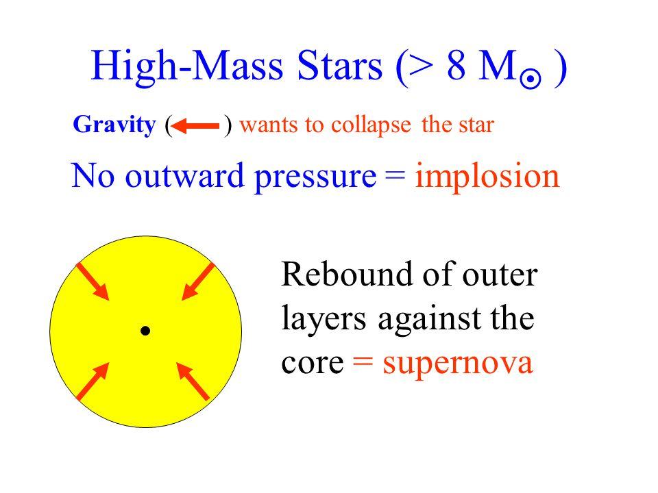 High-Mass Stars (> 8 M )