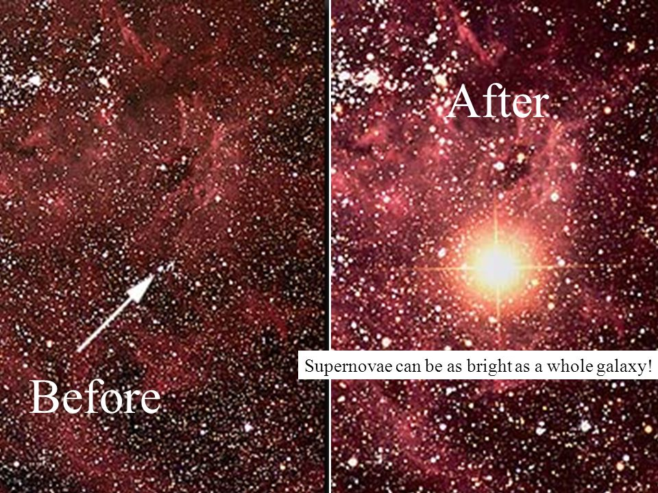 After Supernovae can be as bright as a whole galaxy! Before