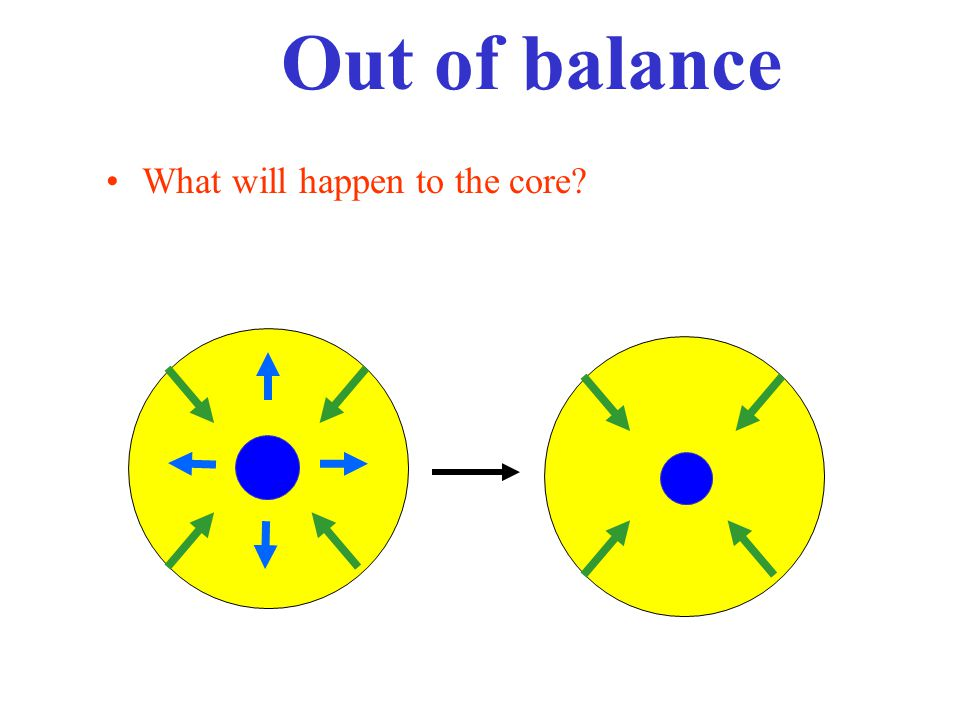 Out of balance What will happen to the core
