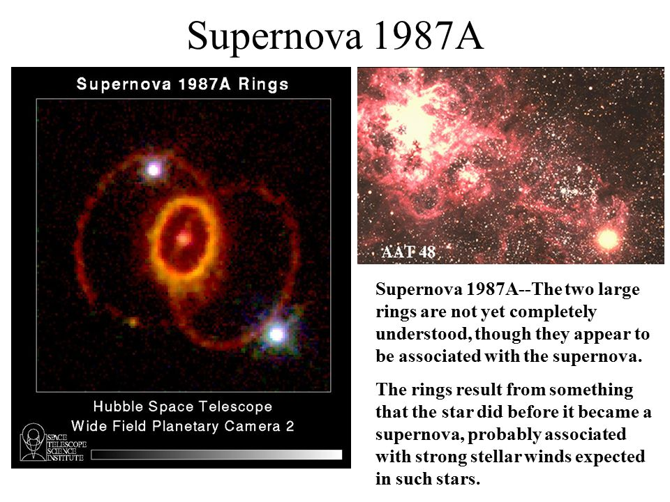 Supernova 1987A Supernova 1987A--The two large rings are not yet completely understood, though they appear to be associated with the supernova.