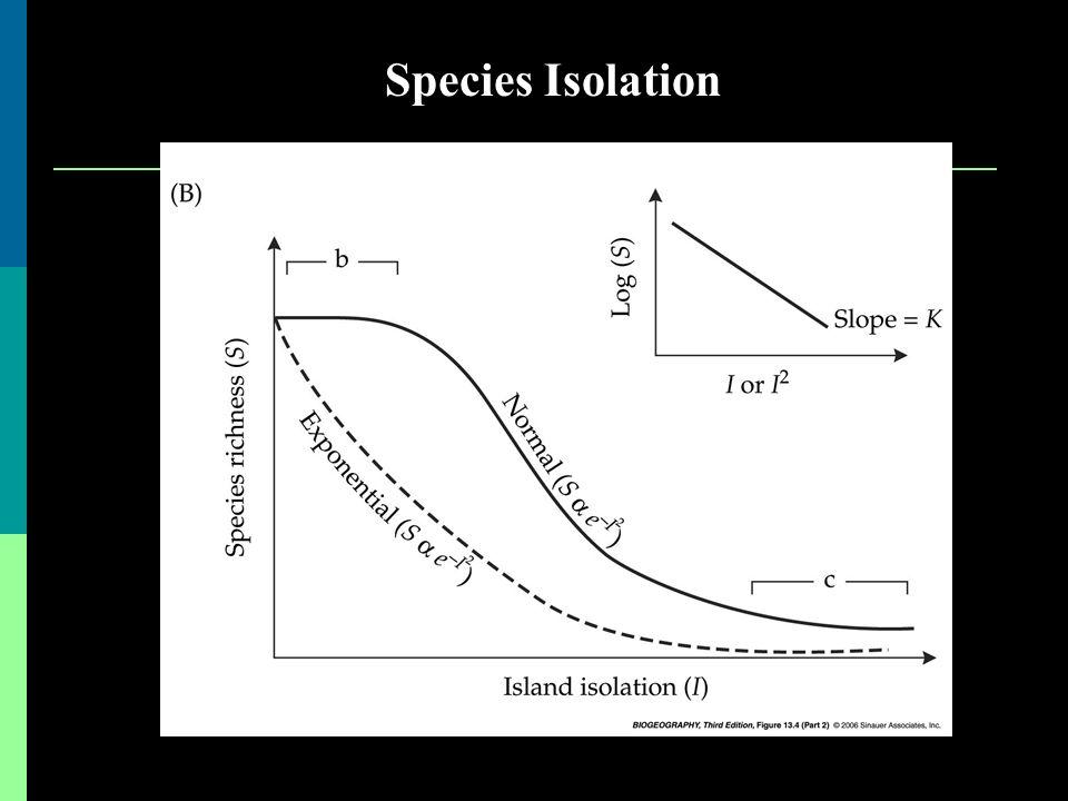 Species Isolation