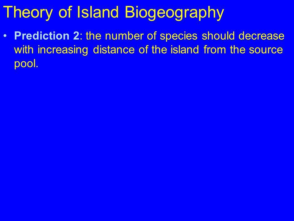 Theory of Island Biogeography