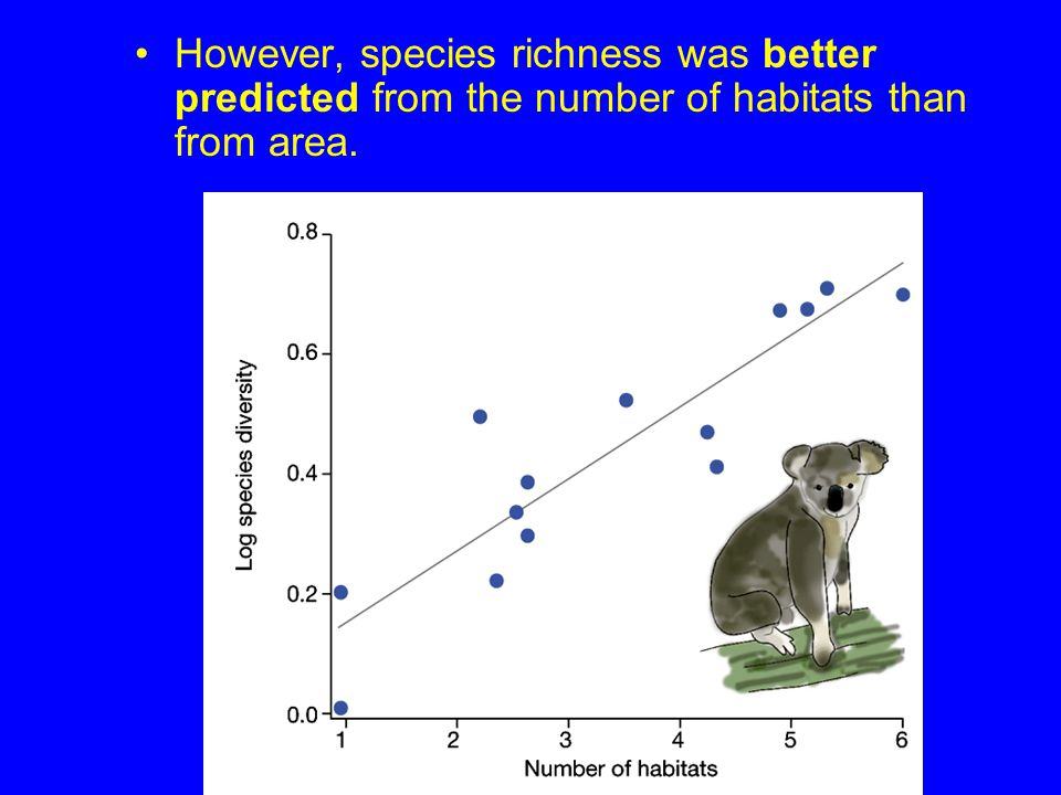 However, species richness was better predicted from the number of habitats than from area.