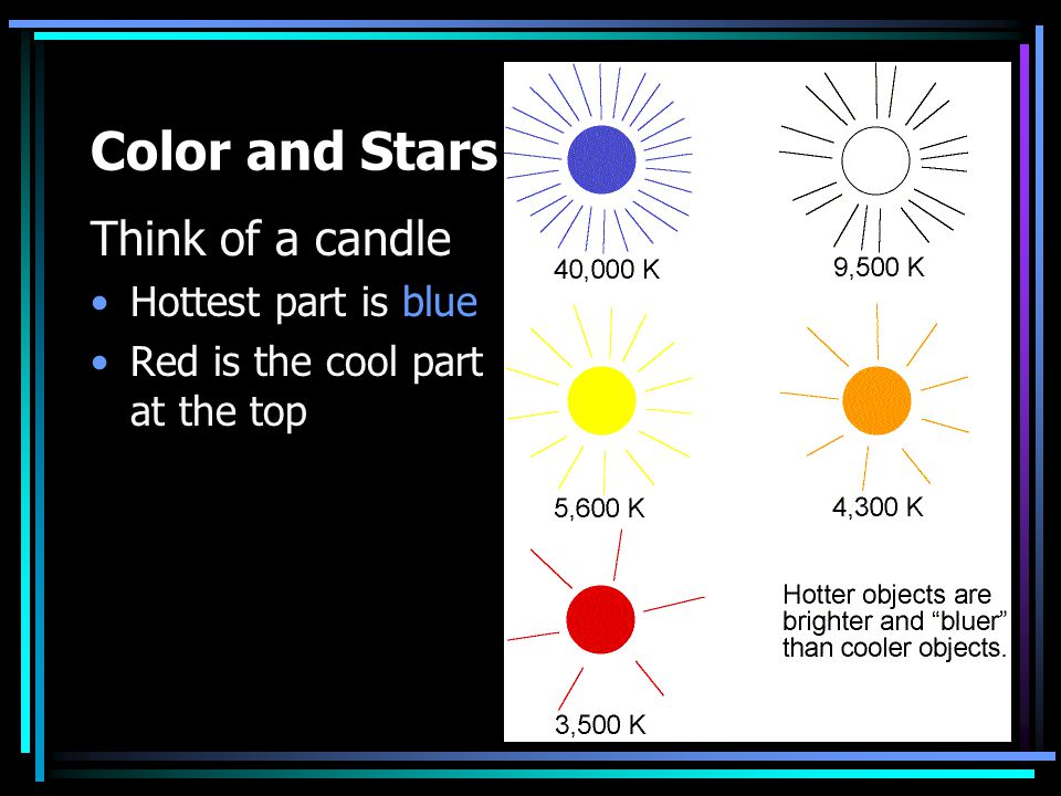 Color and Stars Think of a candle Hottest part is blue