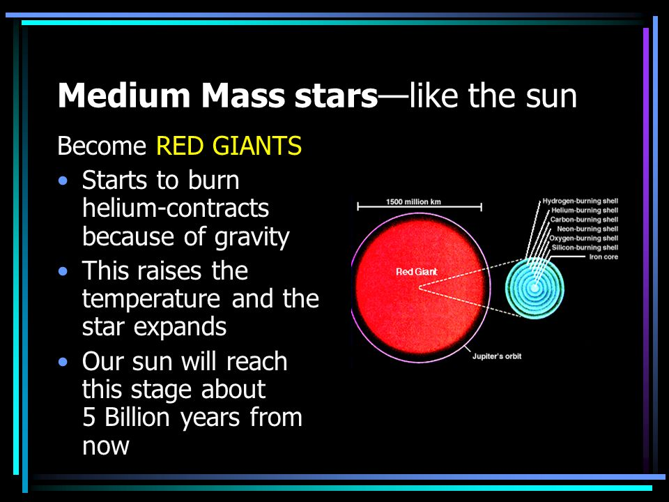 Medium Mass stars—like the sun