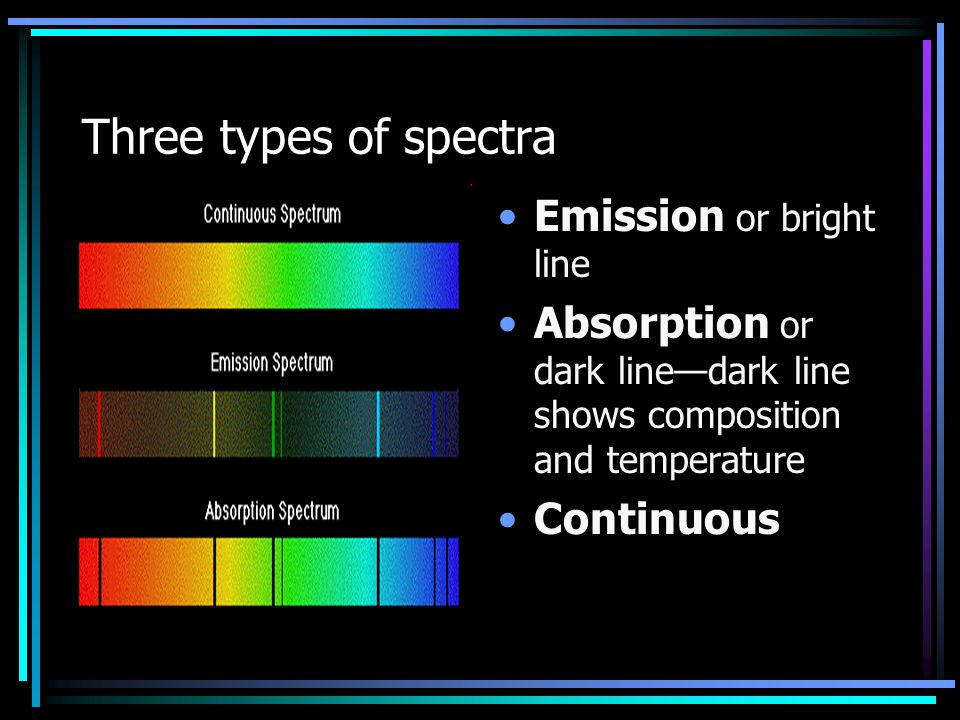 Three types of spectra Emission or bright line