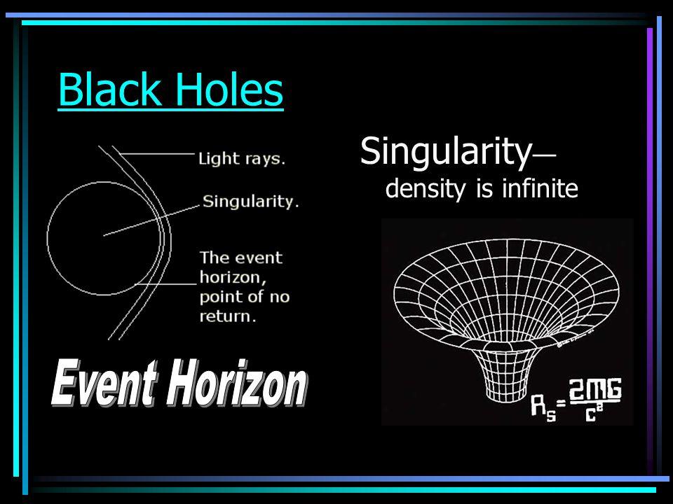 Black Holes Singularity—density is infinite Event Horizon