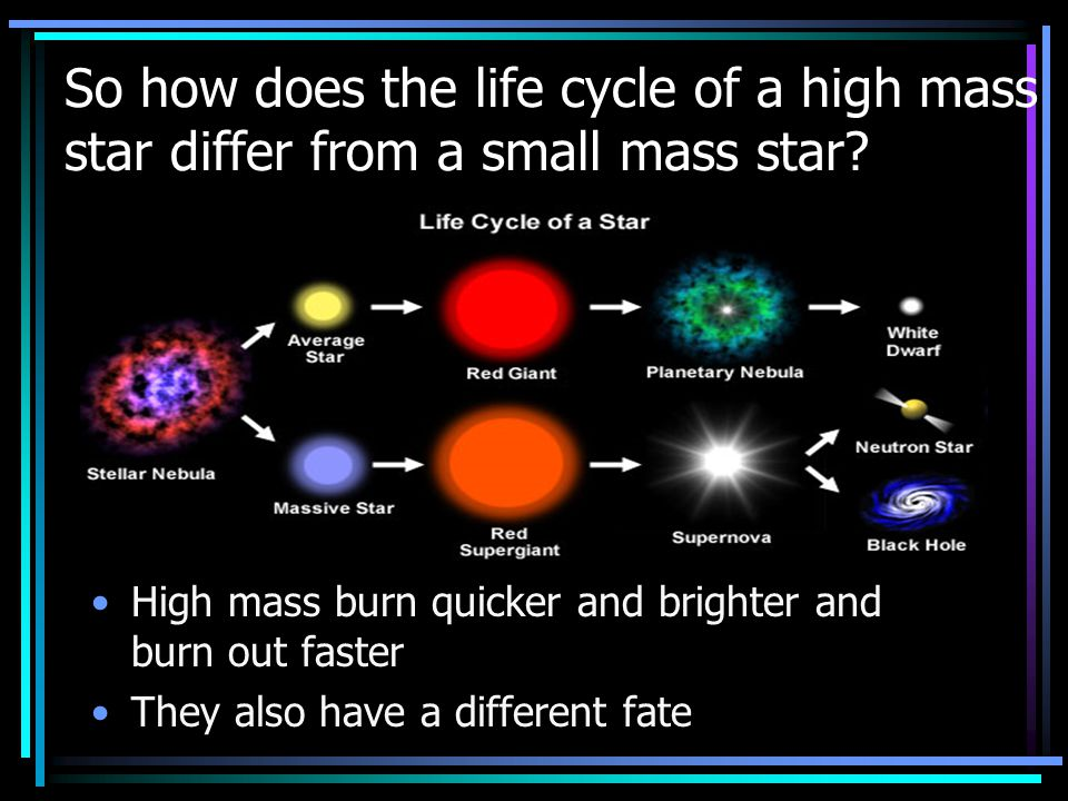 So how does the life cycle of a high mass star differ from a small mass star