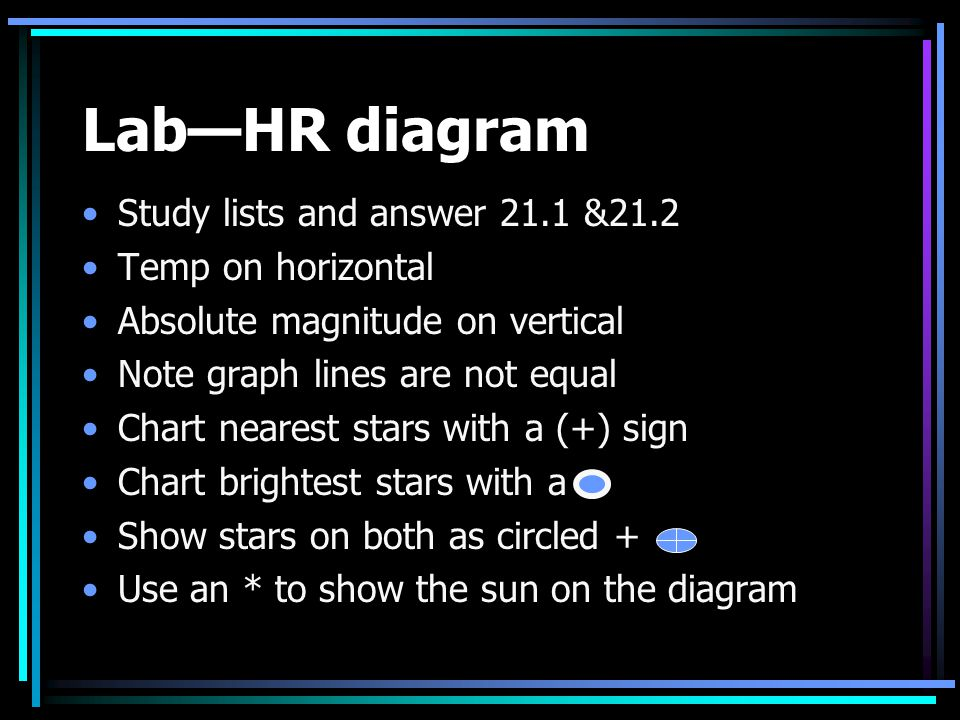 Lab—HR diagram Study lists and answer 21.1 &21.2 Temp on horizontal