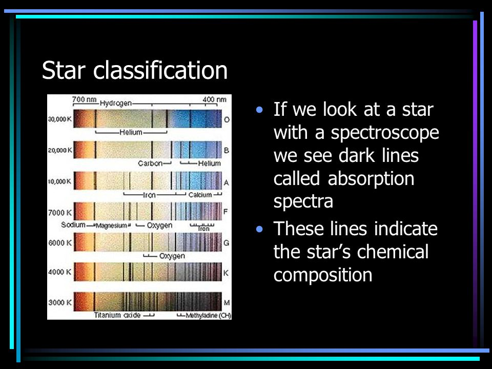 Star classification If we look at a star with a spectroscope we see dark lines called absorption spectra.