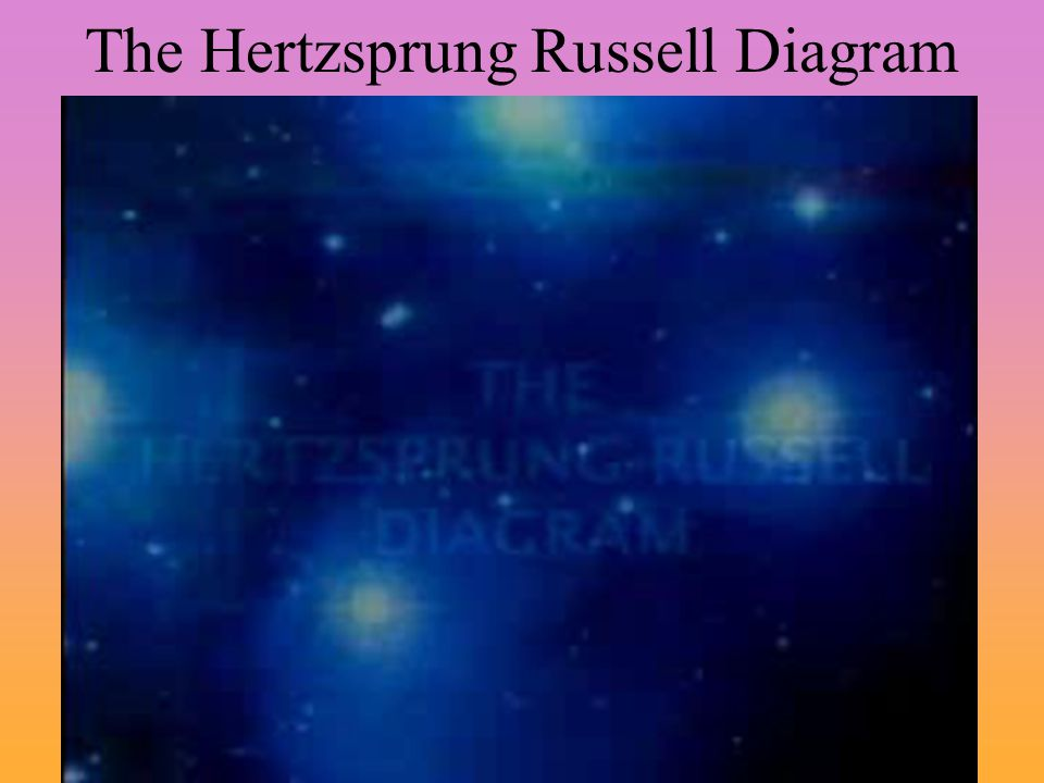 The Hertzsprung Russell Diagram