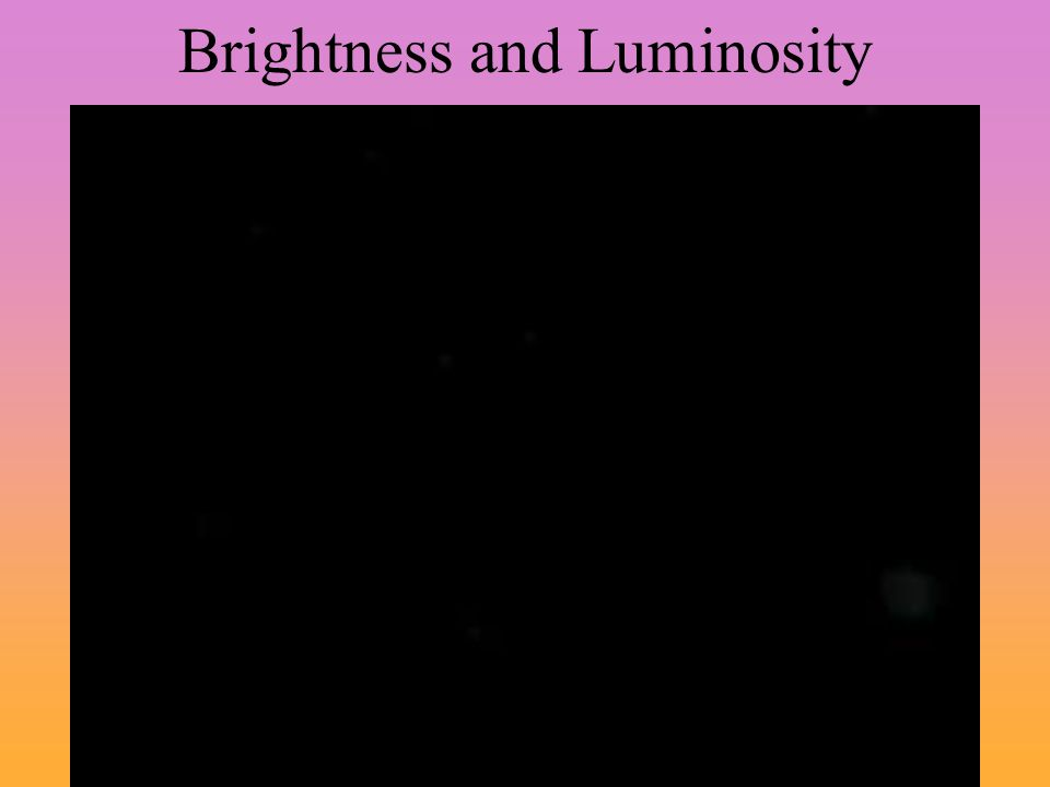 Brightness and Luminosity