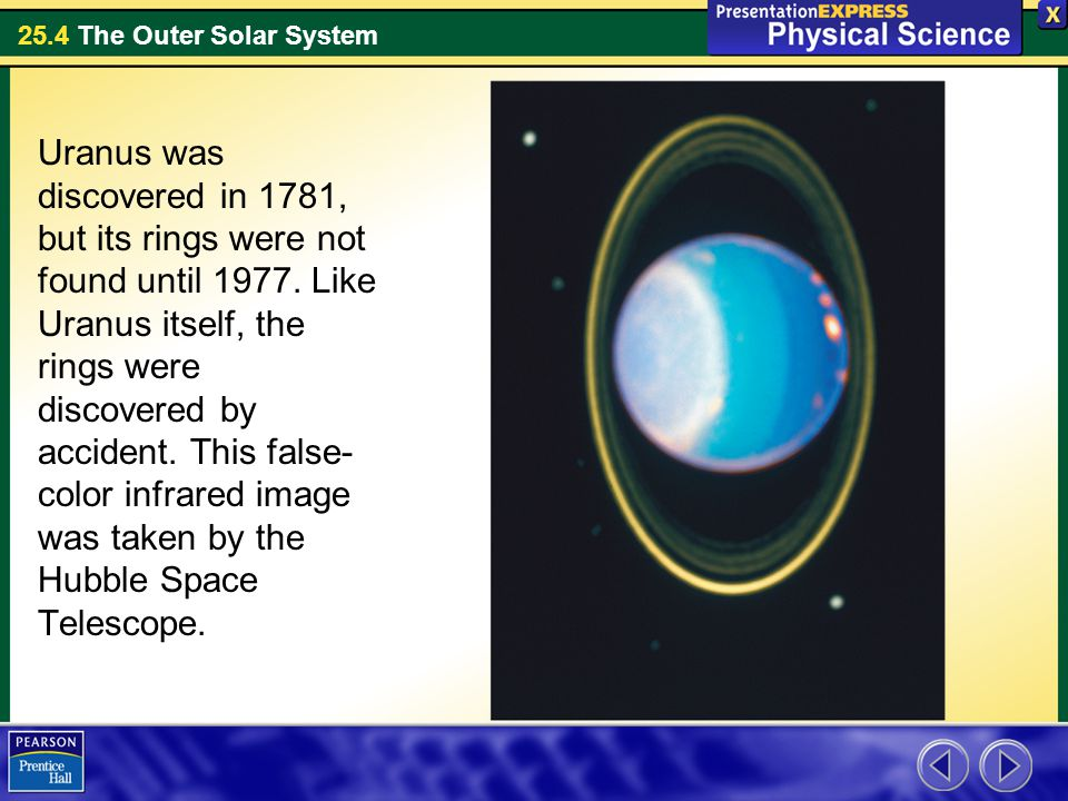 Uranus was discovered in 1781, but its rings were not found until 1977
