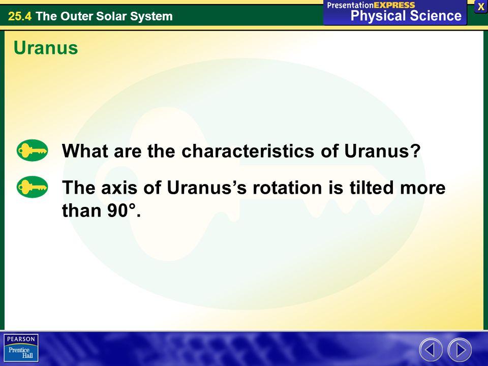 Uranus What are the characteristics of Uranus.