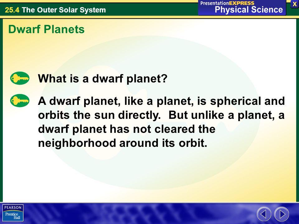 Dwarf Planets What is a dwarf planet