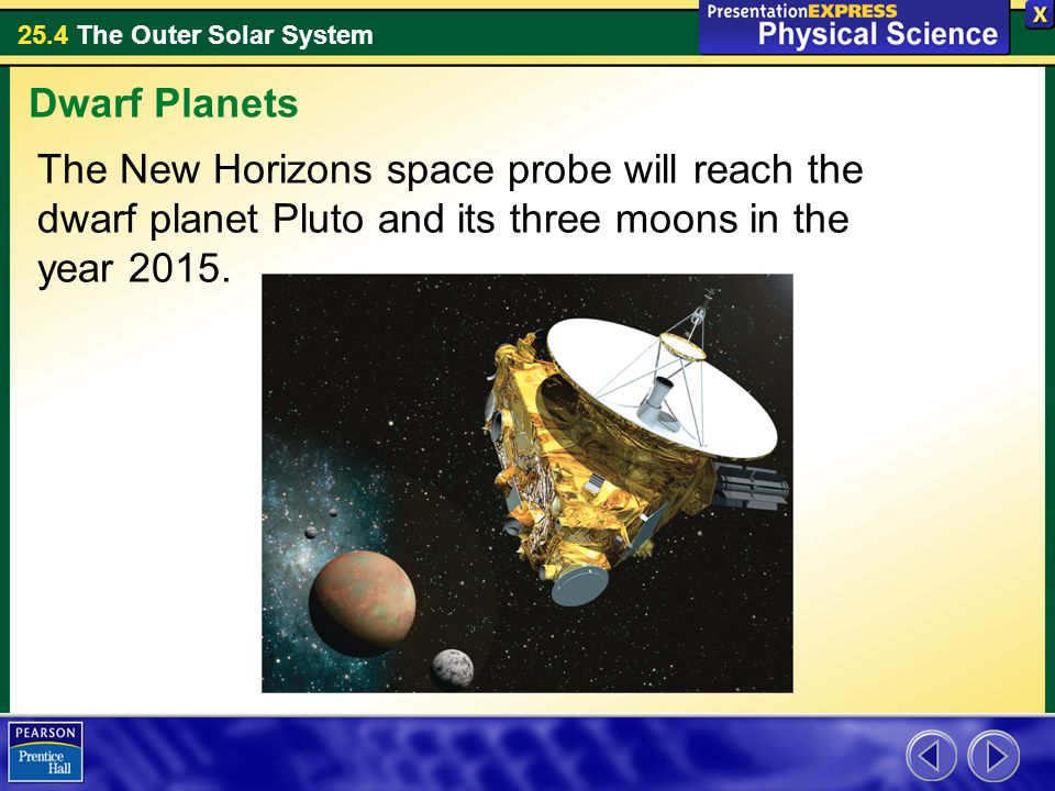 Dwarf Planets The New Horizons space probe will reach the dwarf planet Pluto and its three moons in the year 2015.