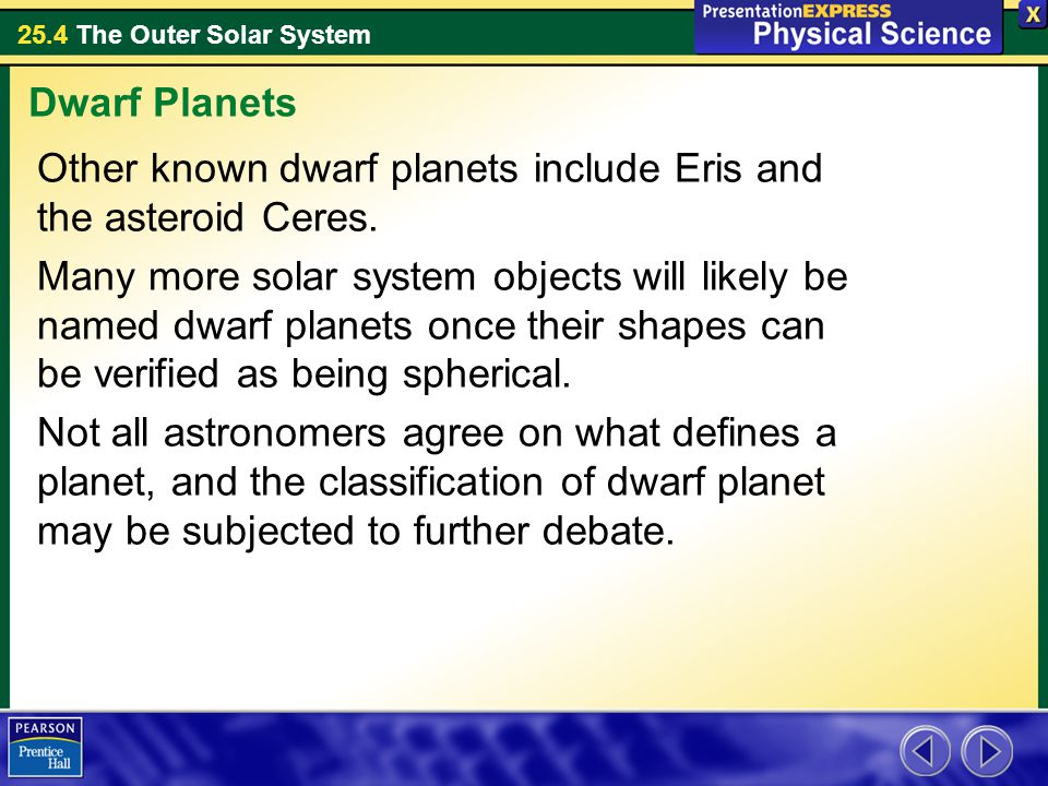 Dwarf Planets Other known dwarf planets include Eris and the asteroid Ceres.