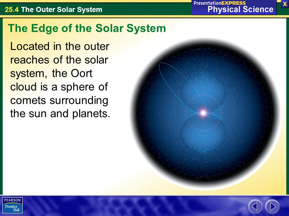 The Edge of the Solar System