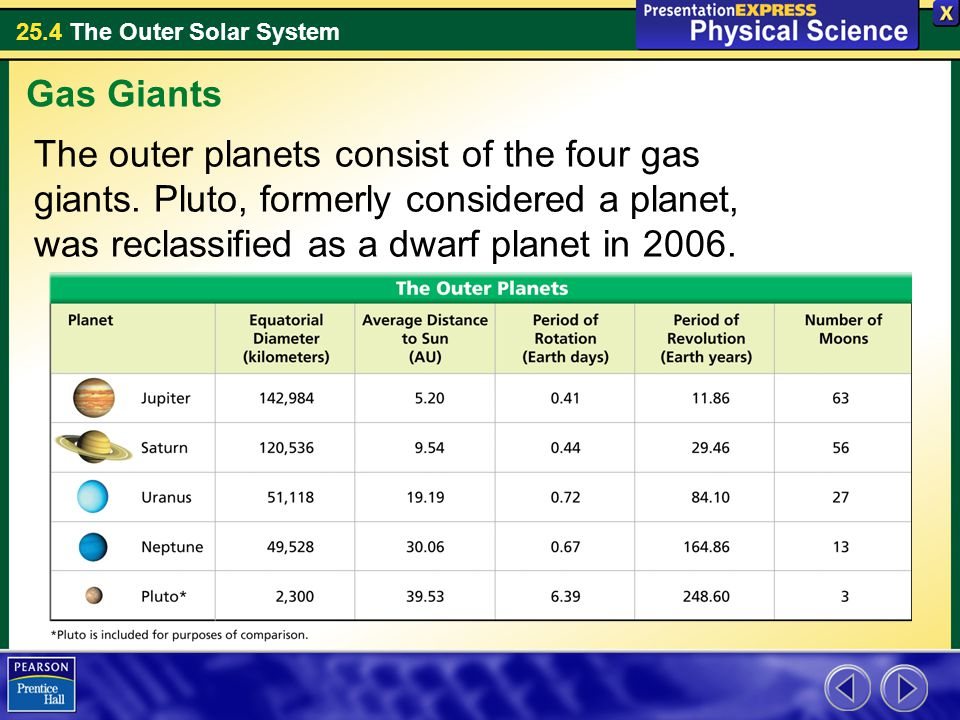 Gas Giants The outer planets consist of the four gas giants.