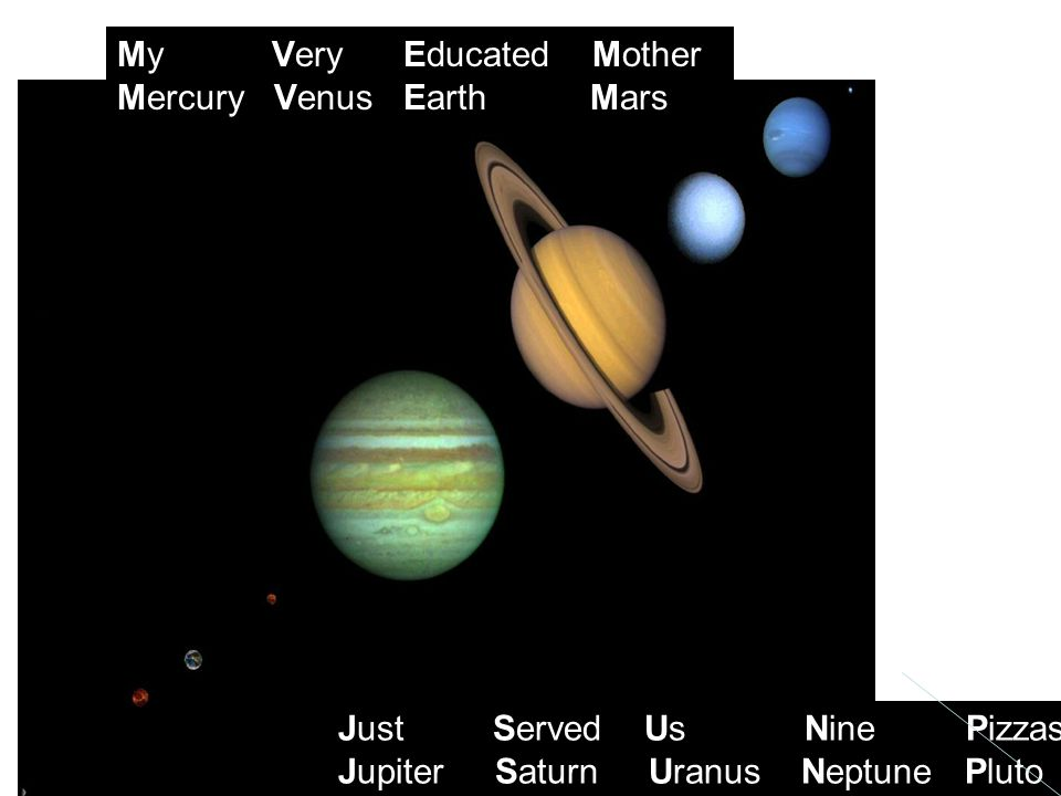 The solar system Solar System Pictures My Very Educated Mother
