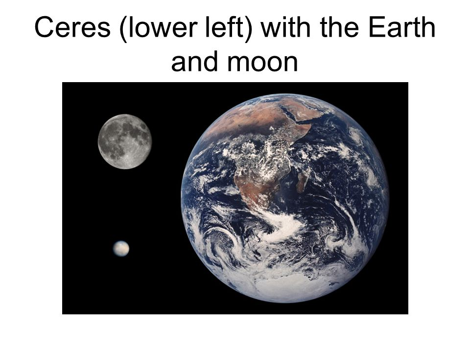 Ceres (lower left) with the Earth and moon