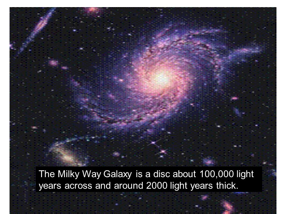 The Milky Way Galaxy is a disc about 100,000 light years across and around 2000 light years thick.