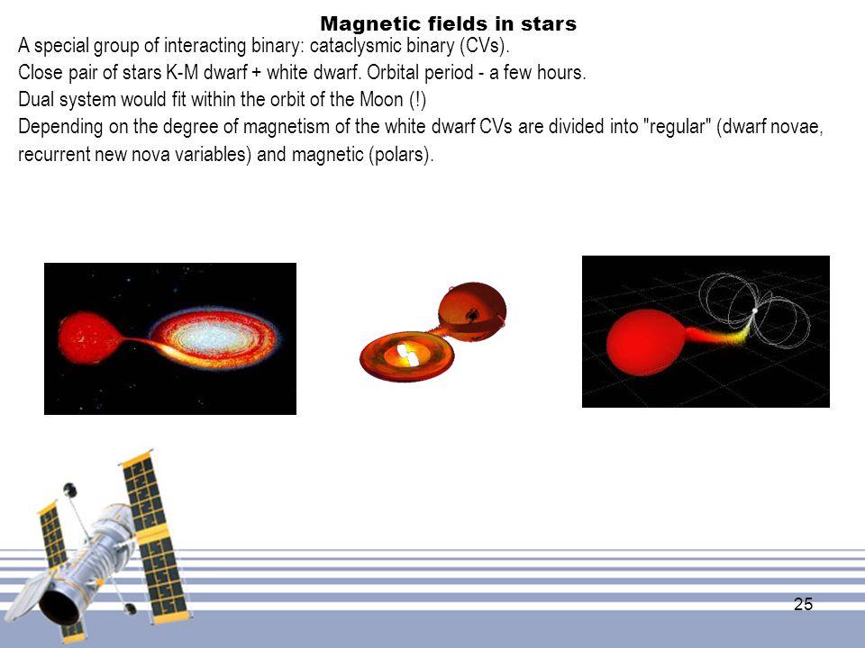 Magnetic fields in stars