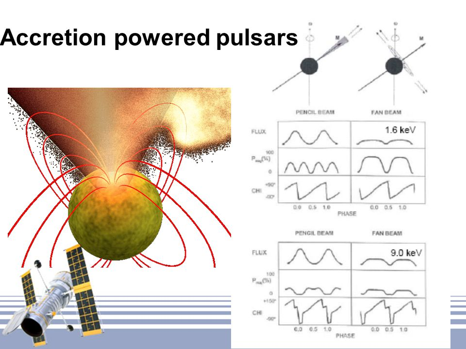 Accretion powered pulsars