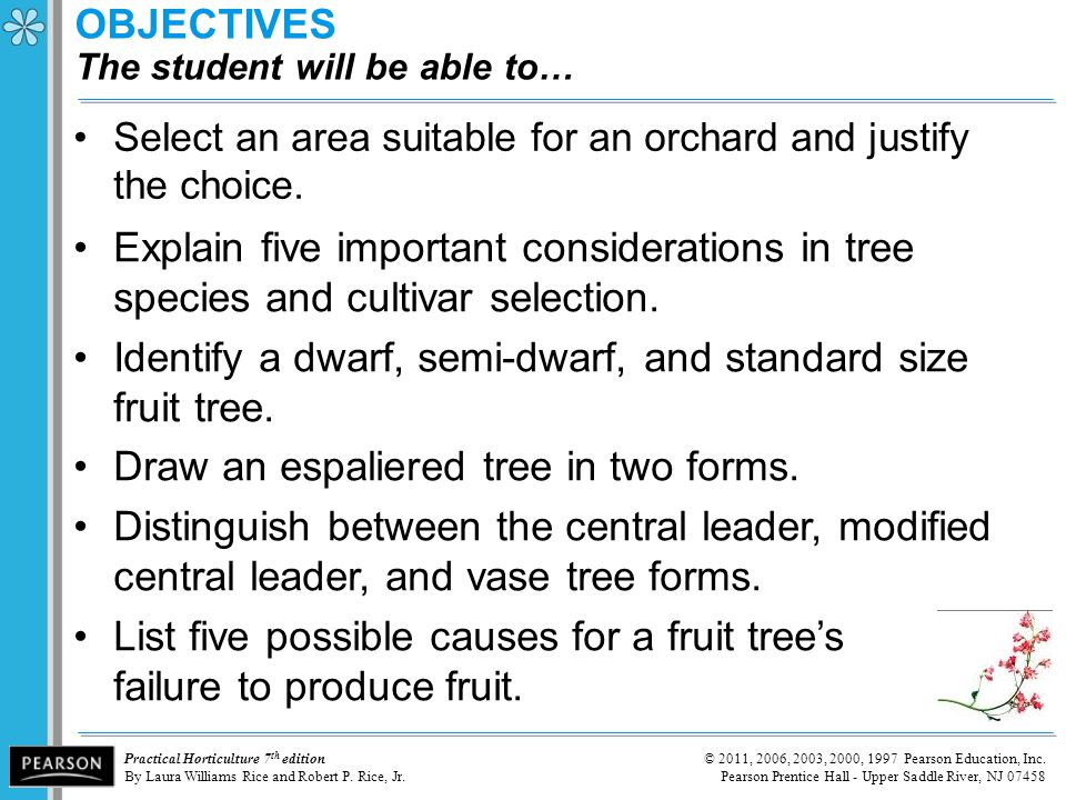 OBJECTIVES The student will be able to…