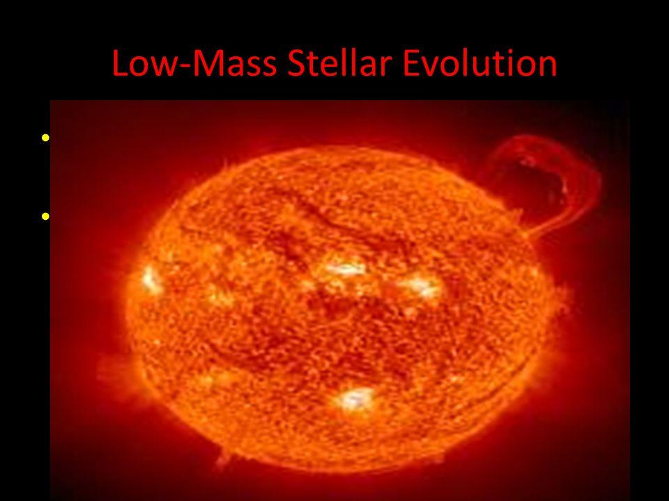 Low-Mass Stellar Evolution