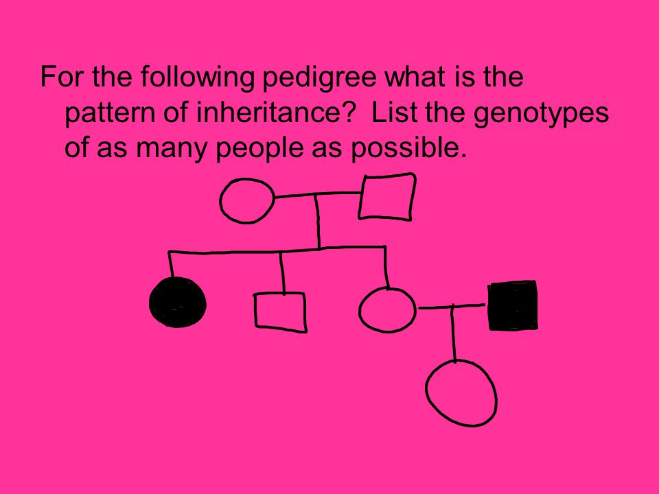 For the following pedigree what is the pattern of inheritance