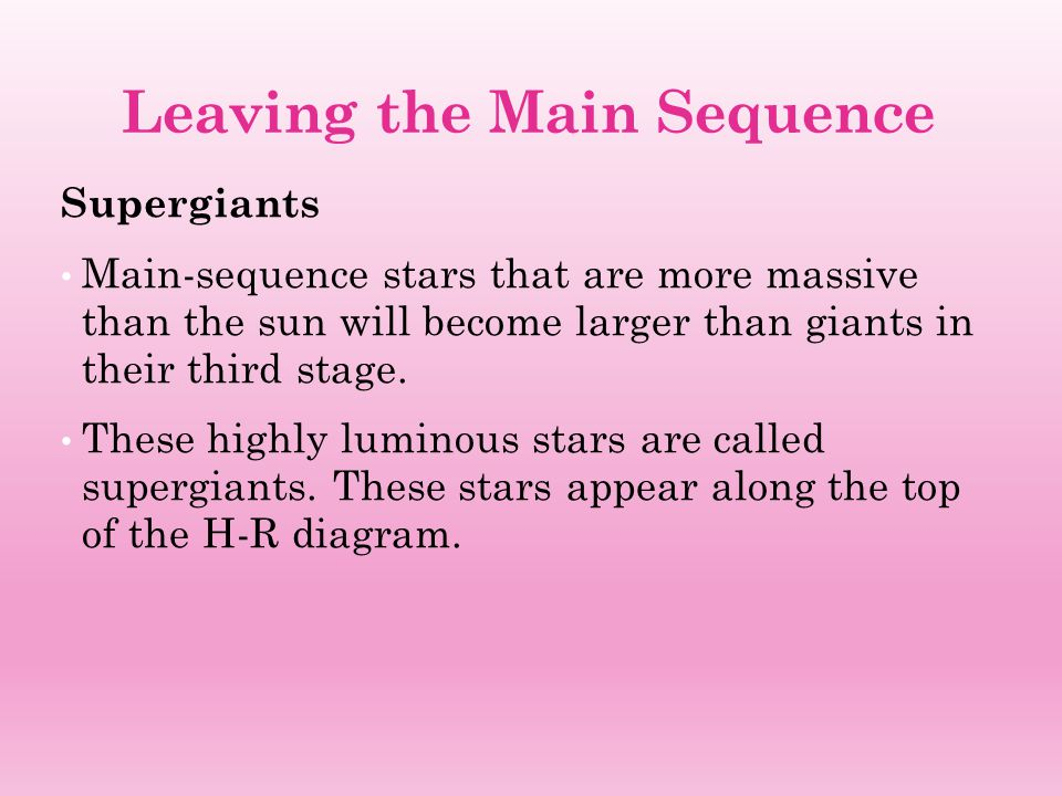 Leaving the Main Sequence