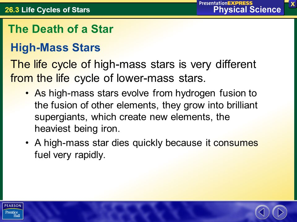 The Death of a Star High-Mass Stars