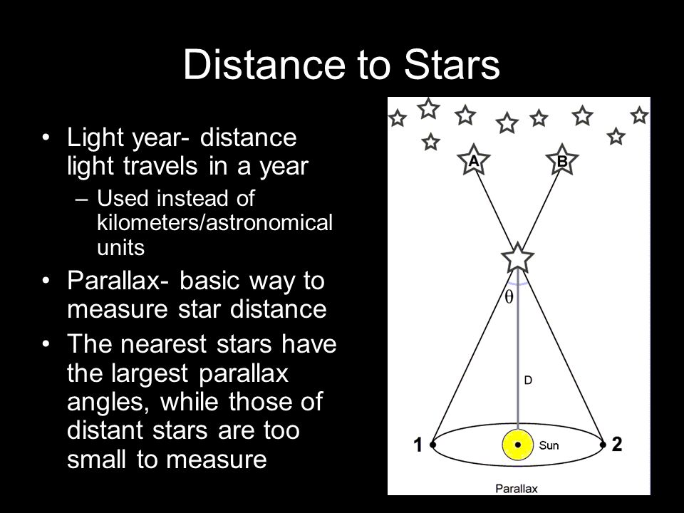 Distance to Stars Light year- distance light travels in a year