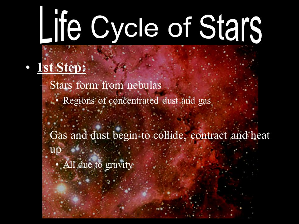 Life Cycle of Stars 1st Step: Stars form from nebulas
