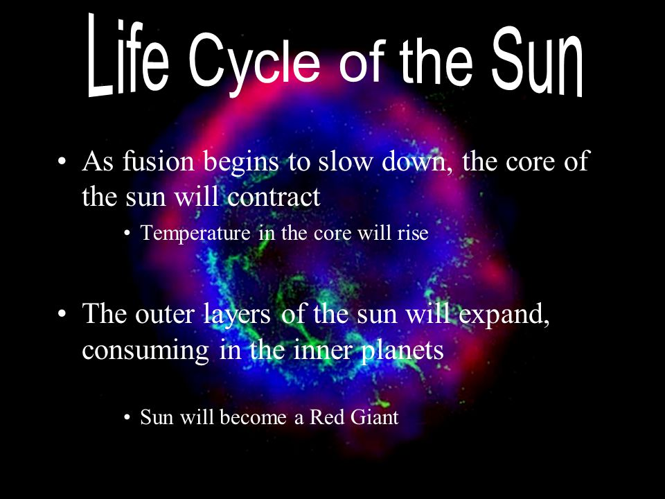 Life Cycle of the Sun As fusion begins to slow down, the core of the sun will contract. Temperature in the core will rise.