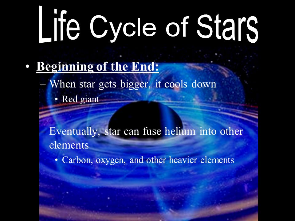 Life Cycle of Stars Beginning of the End: