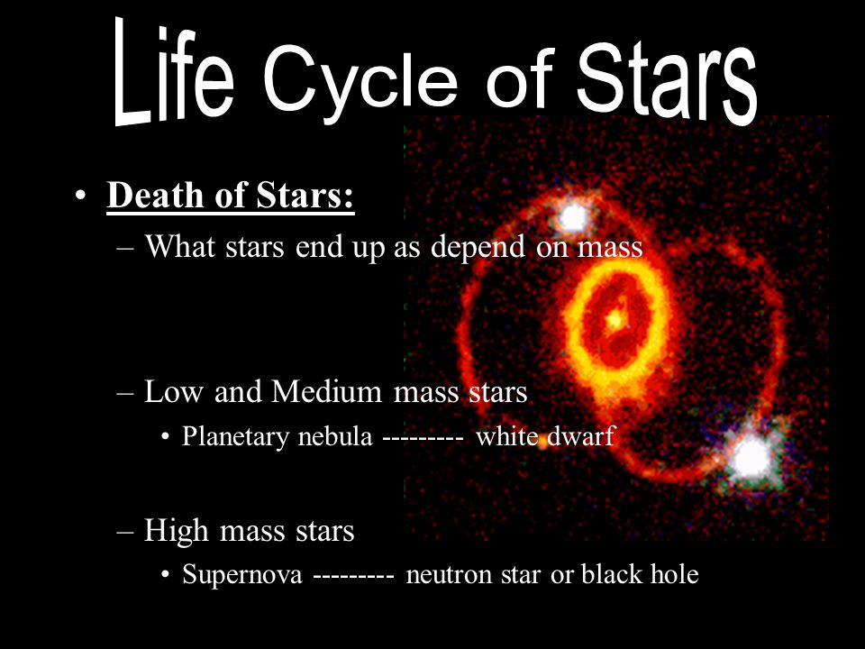 Life Cycle of Stars Death of Stars: