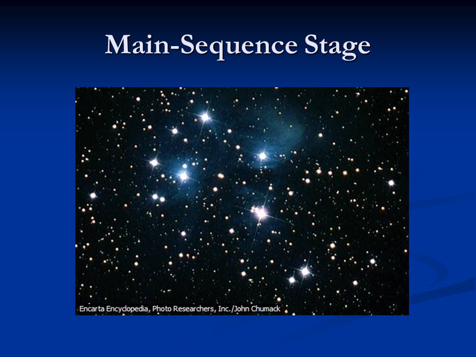 Main-Sequence Stage
