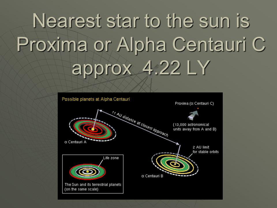 Nearest star to the sun is Proxima or Alpha Centauri C approx 4.22 LY