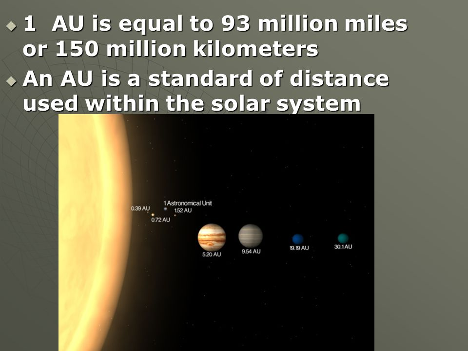 1 AU is equal to 93 million miles or 150 million kilometers