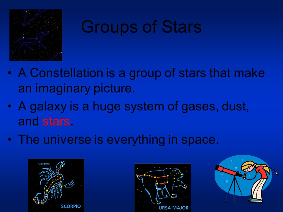 Groups of Stars A Constellation is a group of stars that make an imaginary picture. A galaxy is a huge system of gases, dust, and stars.