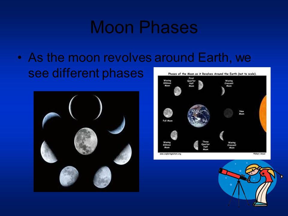 Moon Phases As the moon revolves around Earth, we see different phases