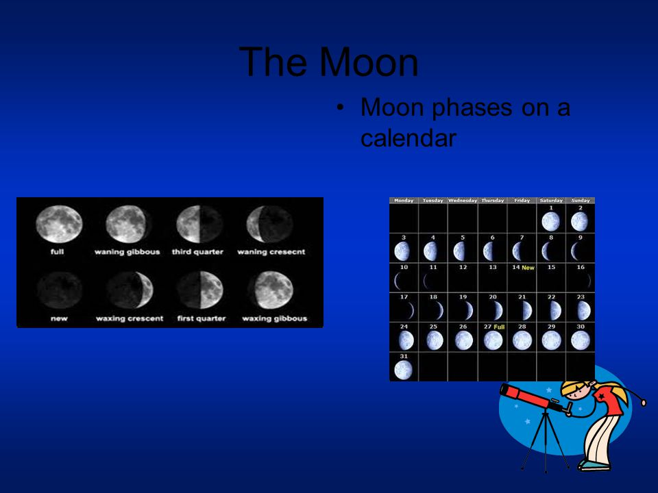 The Moon Moon phases on a calendar