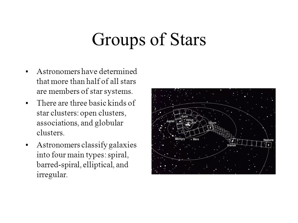 Groups of Stars Astronomers have determined that more than half of all stars are members of star systems.