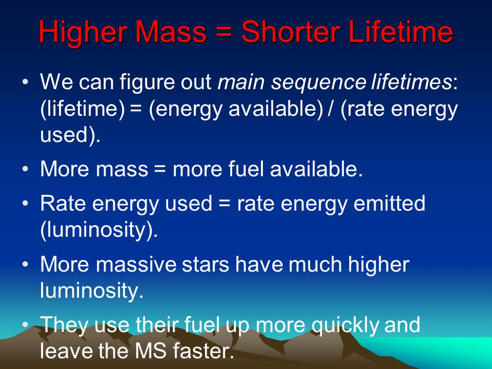 Higher Mass = Shorter Lifetime